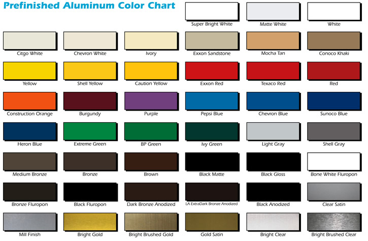 Colored Aluminum 187 Midwest Sheet Metal